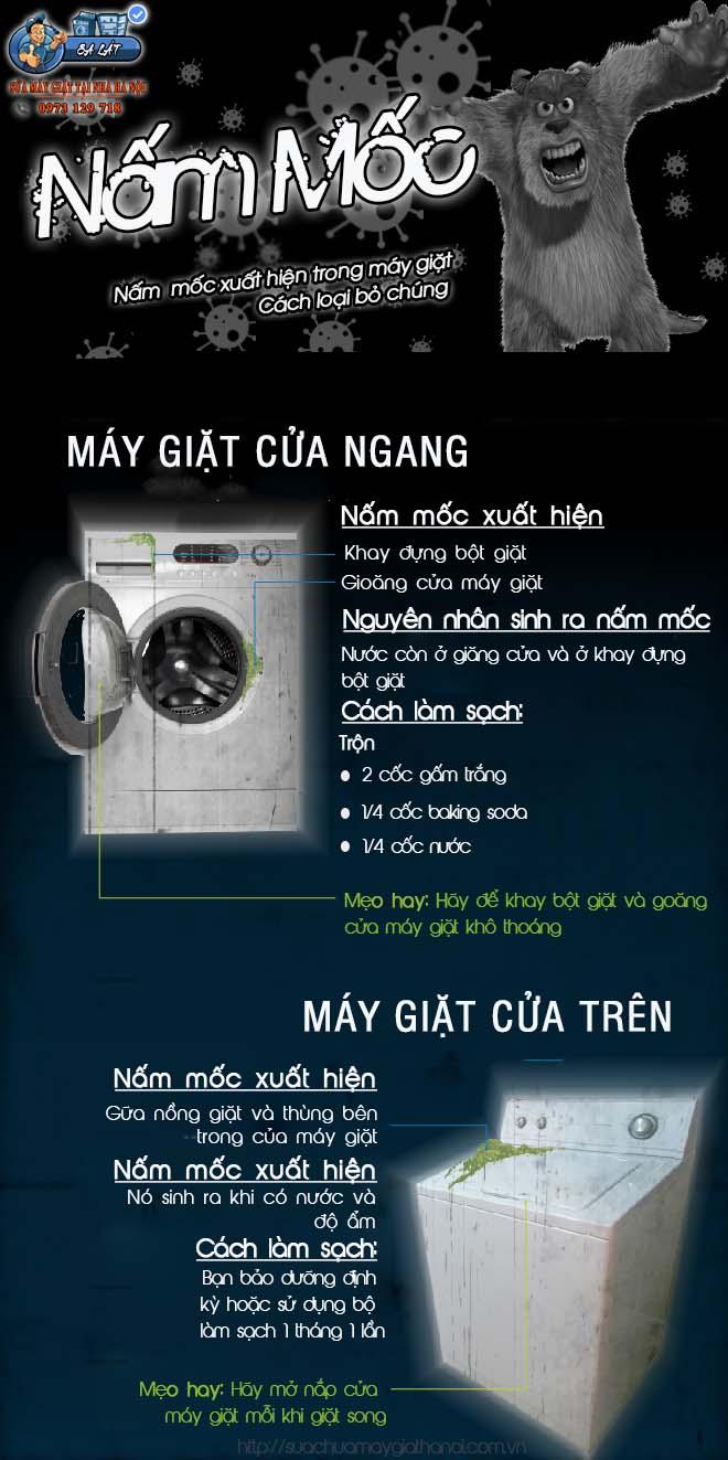 Cách loại bỏ nấm mốc trong máy giặt